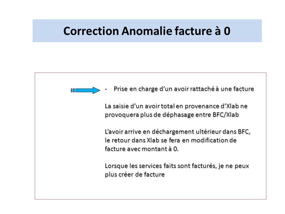 Correction Anomalie facture à 0