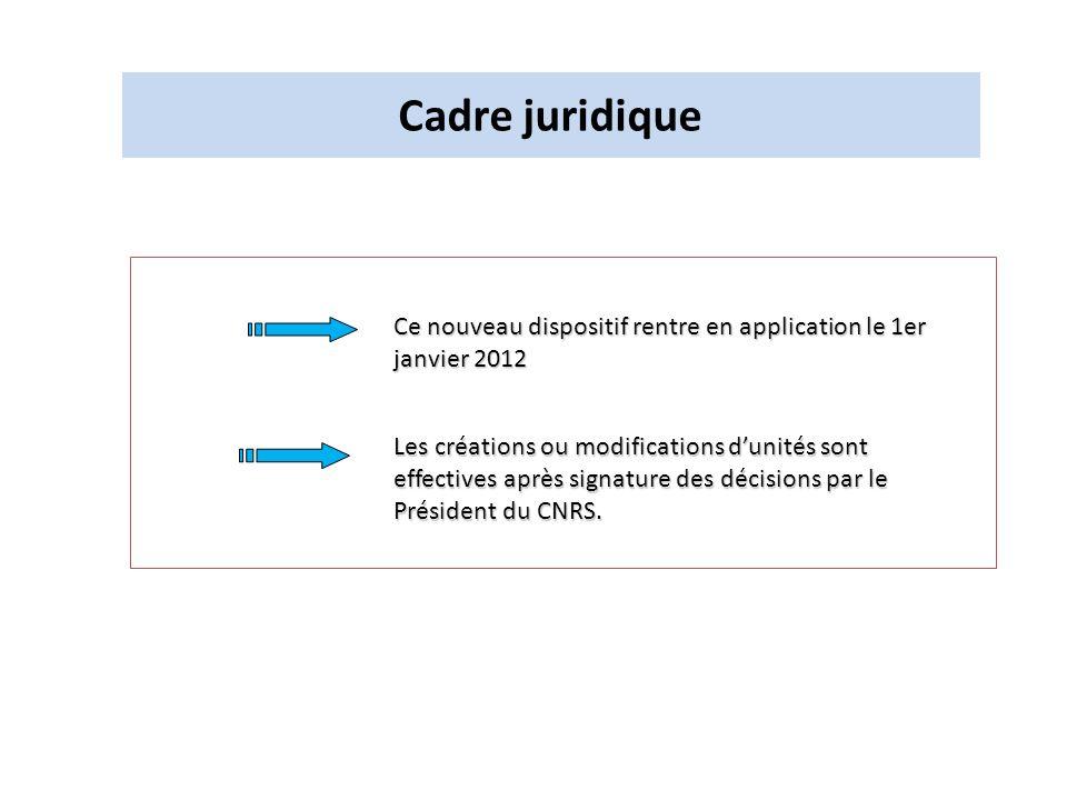 Cadre juridique Ce nouveau dispositif rentre en application le 1er janvier 2012.