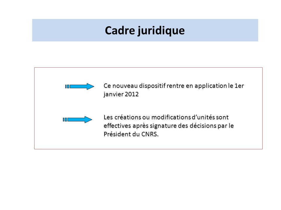 Cadre juridiqueCe nouveau dispositif rentre en application le 1er janvier 2012.