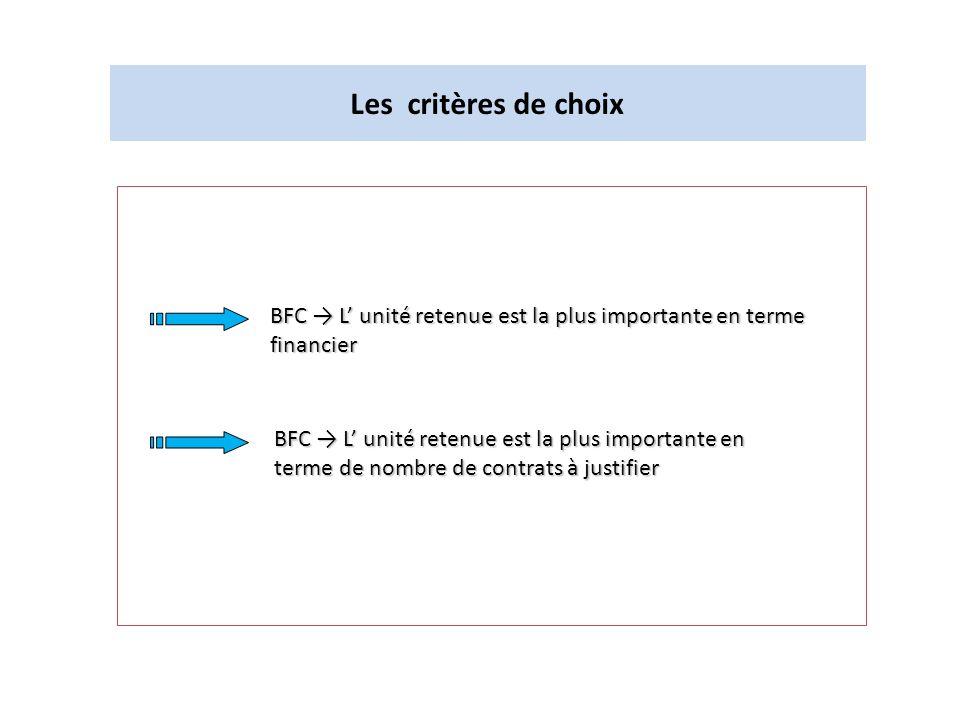 Les critères de choixBFC → L' unité retenue est la plus importante en terme financier.