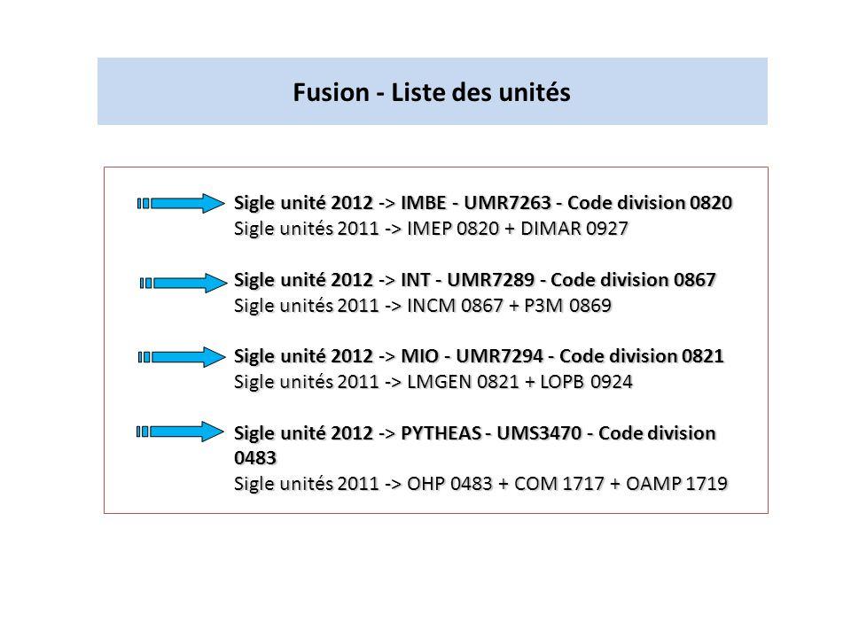 Fusion - Liste des unités
