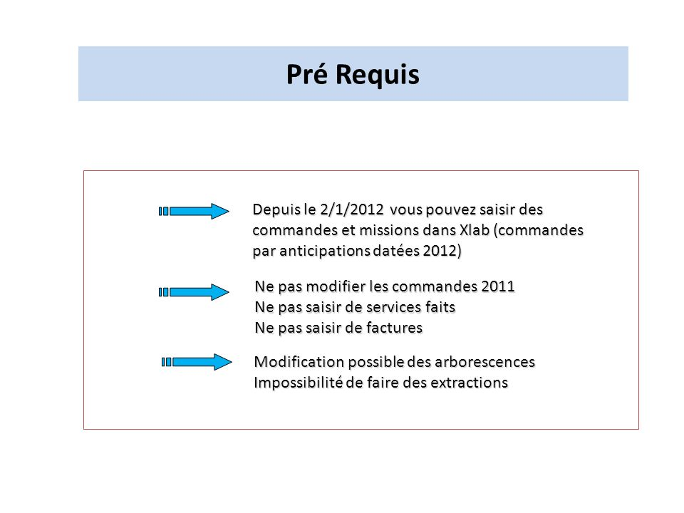 Pré RequisDepuis le 2/1/2012 vous pouvez saisir des commandes et missions dans Xlab (commandes par anticipations datées 2012)
