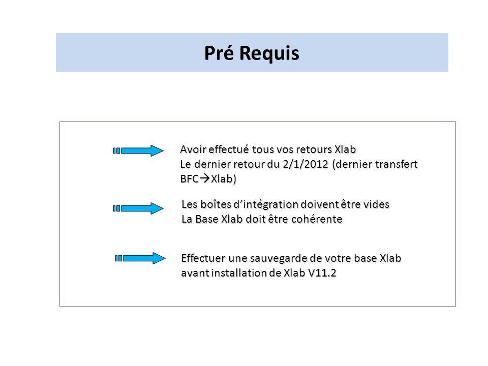 Pré Requis Avoir effectué tous vos retours Xlab