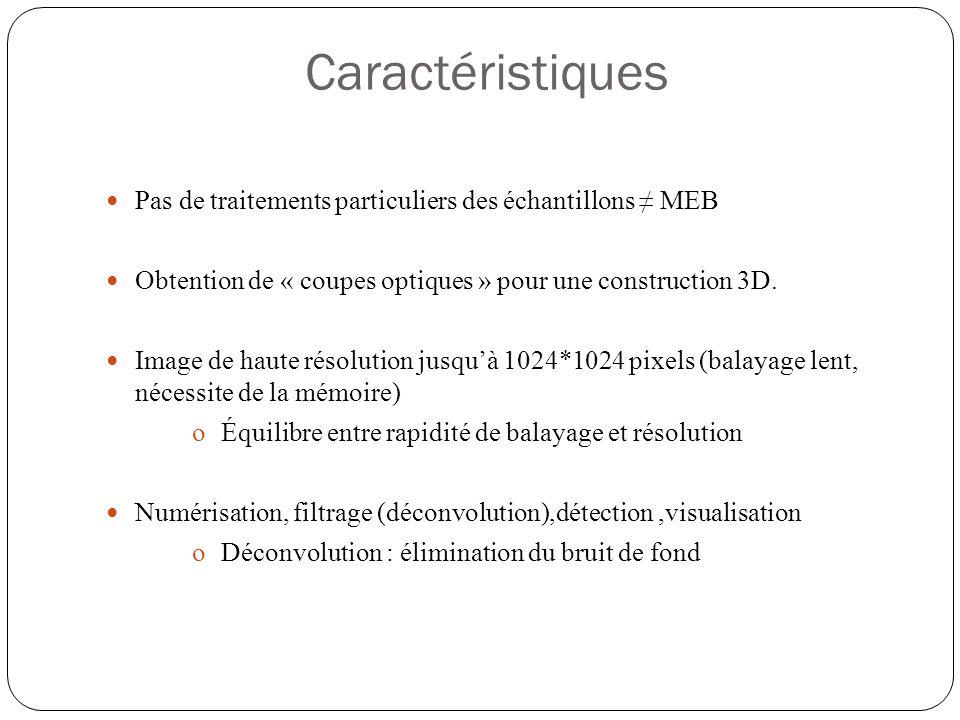 Caractéristiques Pas de traitements particuliers des échantillons ≠ MEB. Obtention de « coupes optiques » pour une construction 3D.