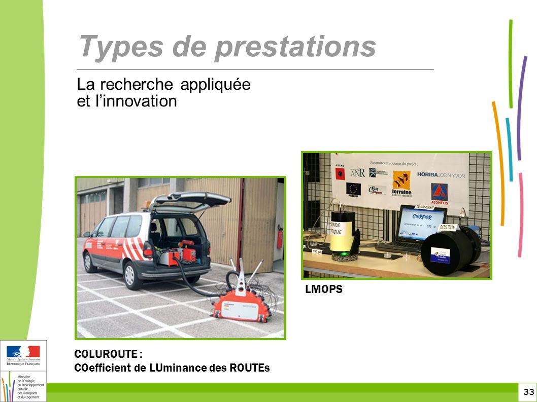 Types de prestations La recherche appliquée et l'innovation LMOPS