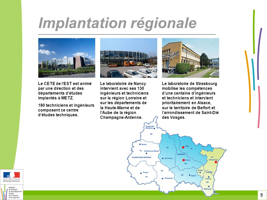 Implantation régionale