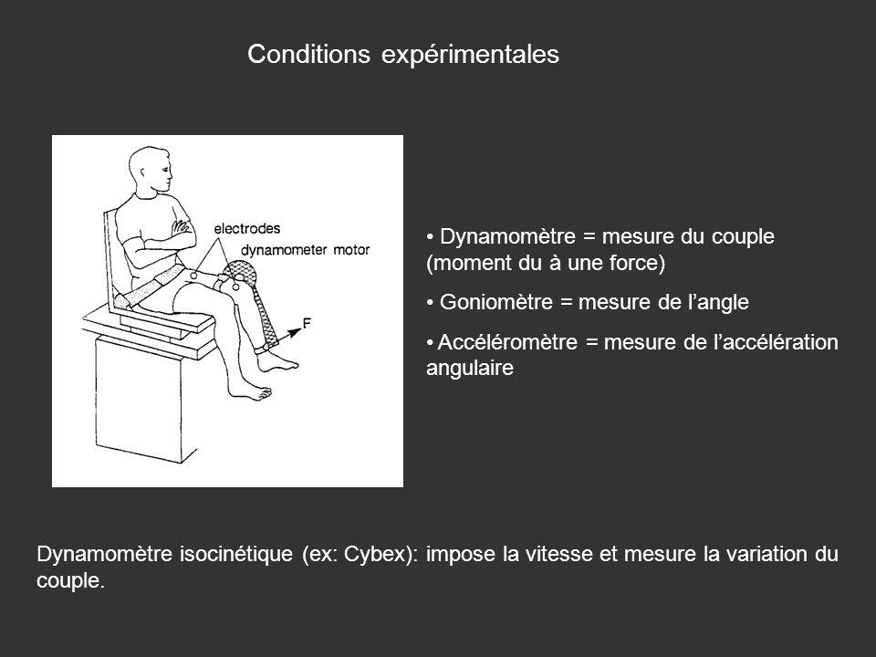 Conditions expérimentales
