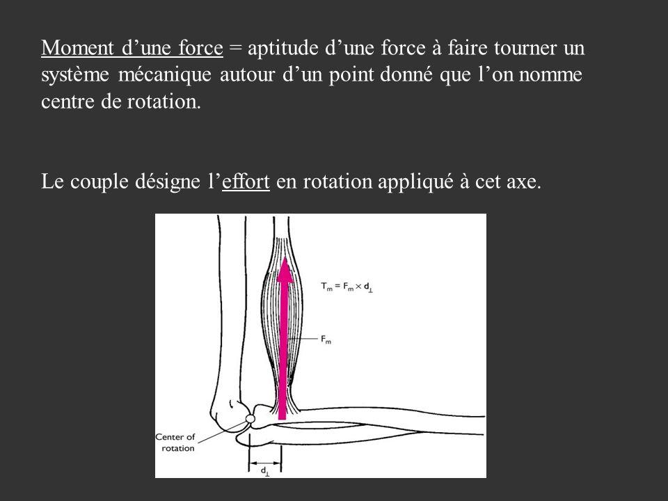 Moment d'une force = aptitude d'une force à faire tourner un système mécanique autour d'un point donné que l'on nomme centre de rotation.