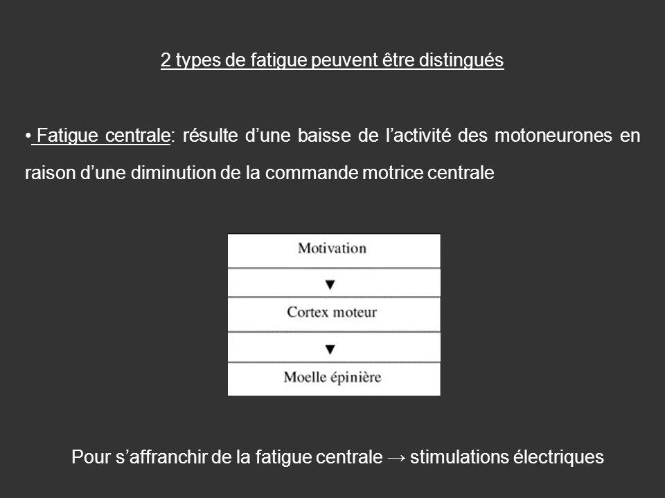 2 types de fatigue peuvent être distingués