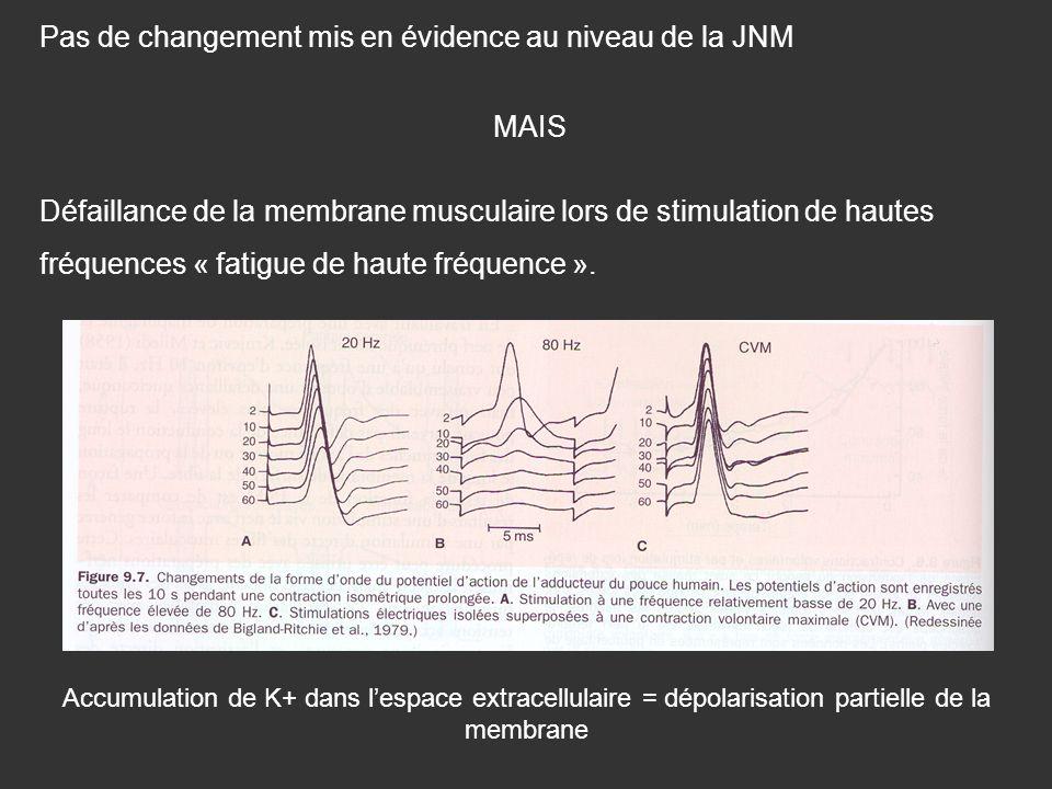 Pas de changement mis en évidence au niveau de la JNM MAIS
