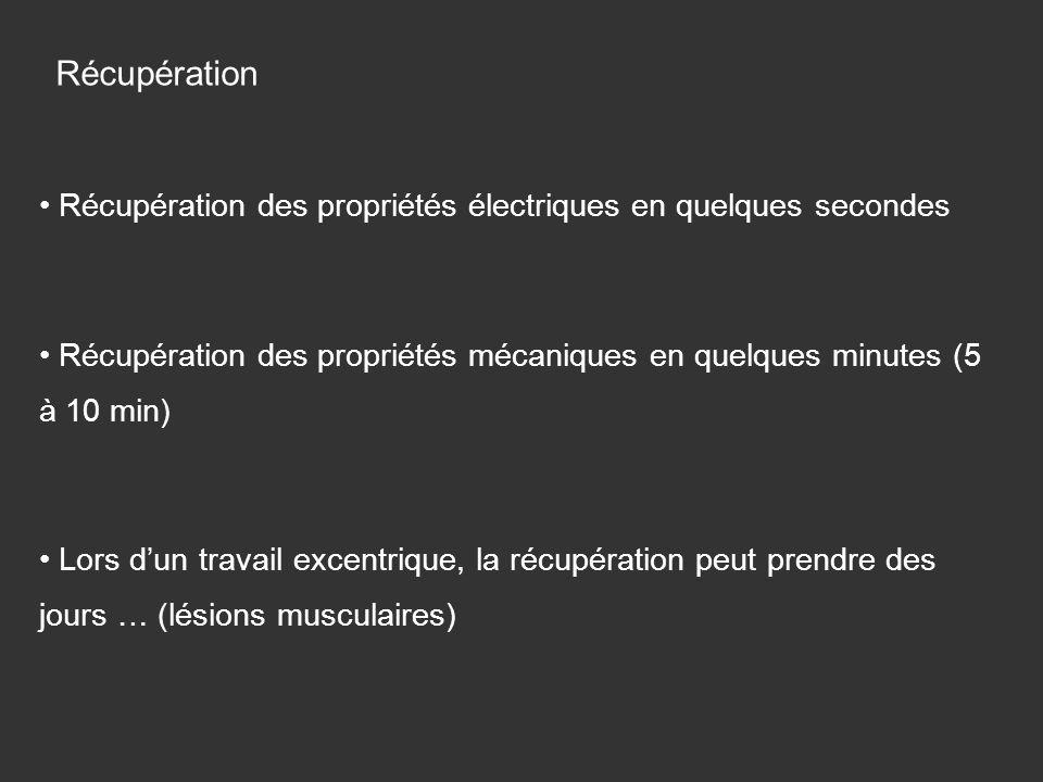 Récupération Récupération des propriétés électriques en quelques secondes. Récupération des propriétés mécaniques en quelques minutes (5 à 10 min)
