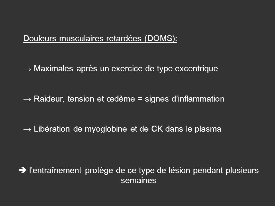 Douleurs musculaires retardées (DOMS):