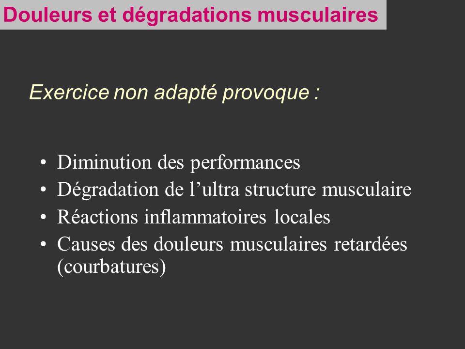 Douleurs et dégradations musculaires