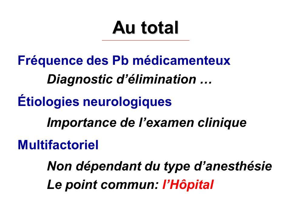 Au total Fréquence des Pb médicamenteux Diagnostic d'élimination …