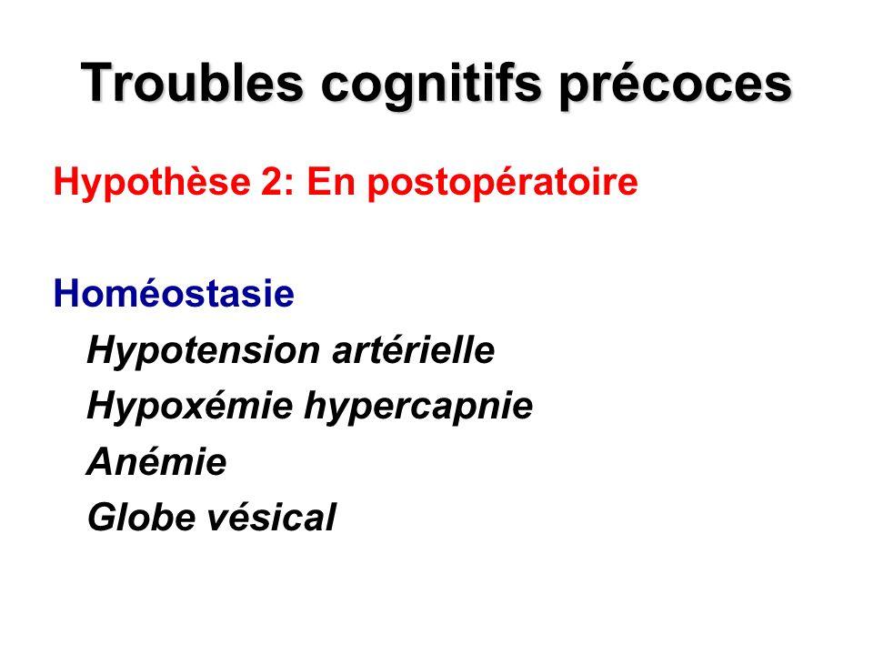 Troubles cognitifs précoces