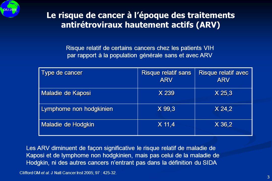 Le risque de cancer à l'époque des traitements antirétroviraux hautement actifs (ARV)