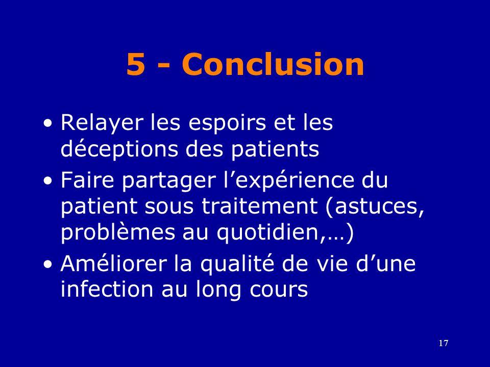 5 - Conclusion Relayer les espoirs et les déceptions des patients