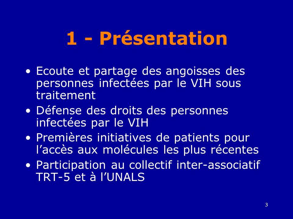 1 - Présentation Ecoute et partage des angoisses des personnes infectées par le VIH sous traitement.