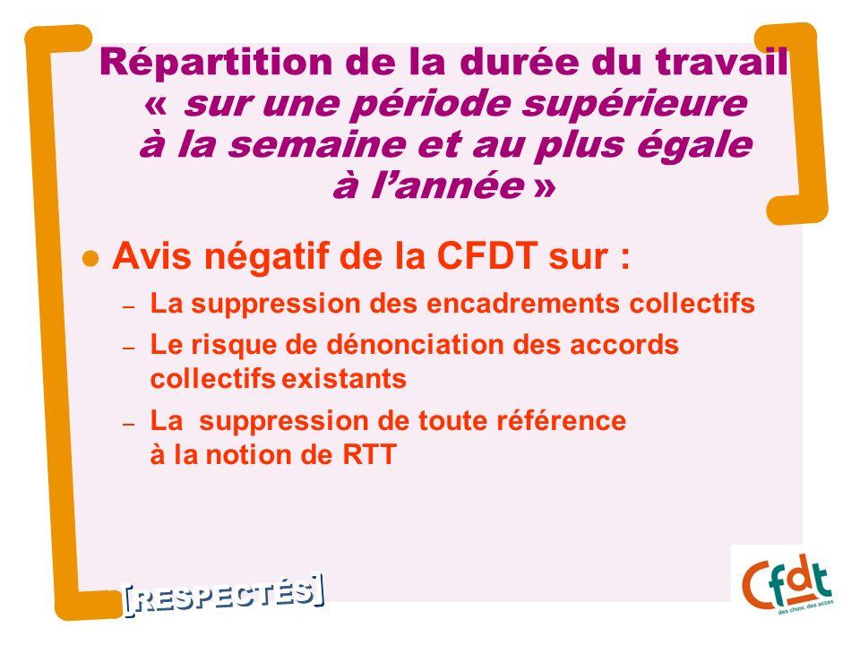 Avis négatif de la CFDT sur :