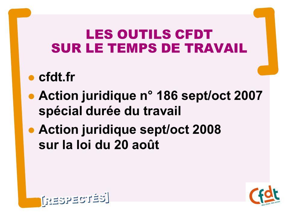 LES OUTILS CFDT SUR LE TEMPS DE TRAVAIL
