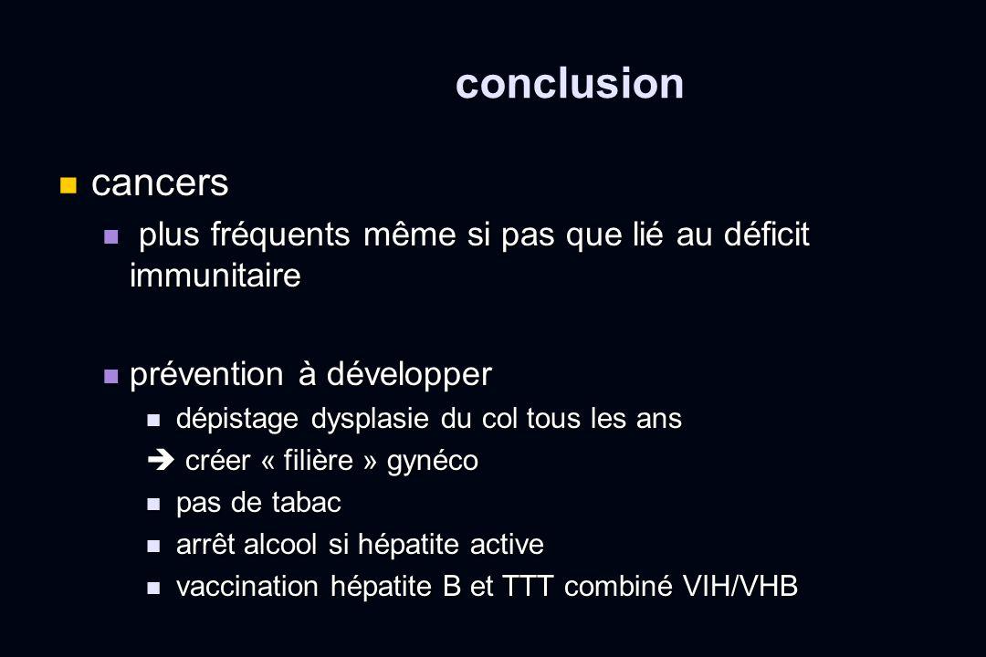 conclusion cancers. plus fréquents même si pas que lié au déficit immunitaire. prévention à développer.