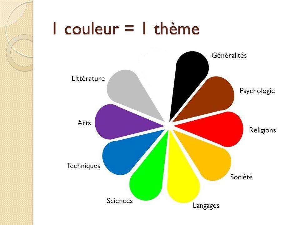 1 couleur = 1 thème Généralités Littérature Psychologie Arts Religions