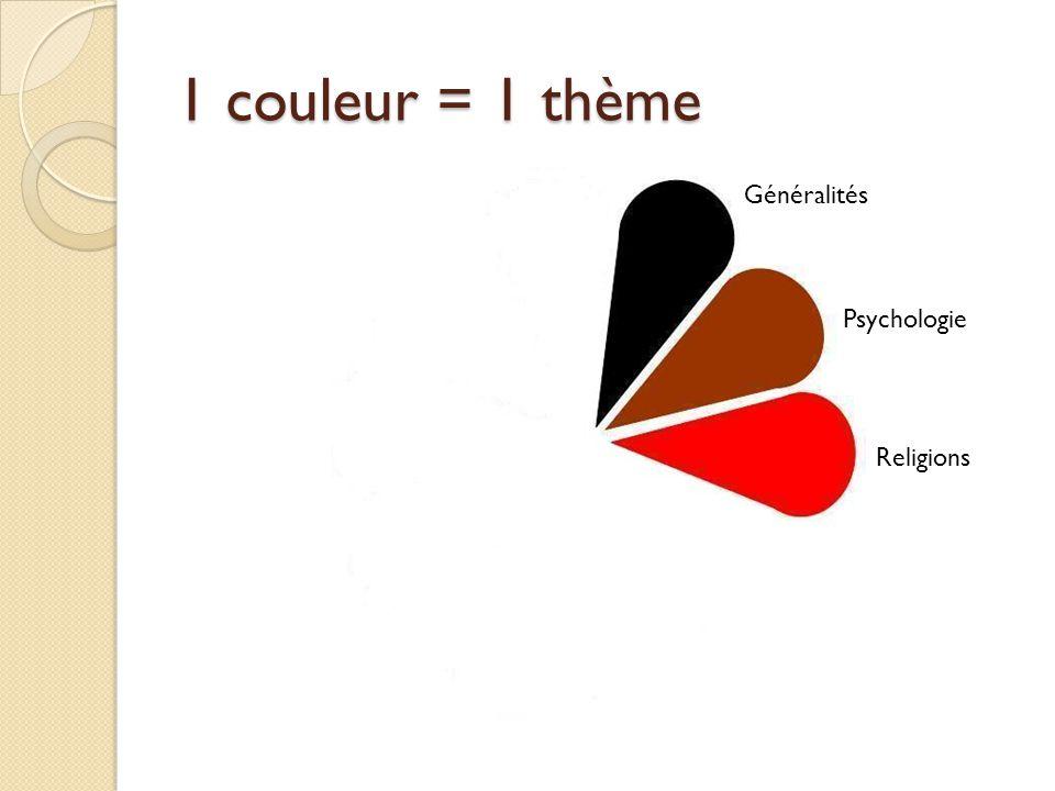 1 couleur = 1 thème Généralités Psychologie Religions