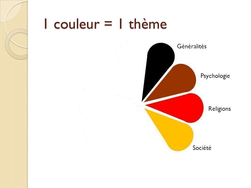 1 couleur = 1 thème Généralités Psychologie Religions Société