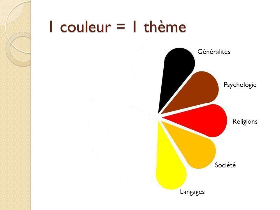 1 couleur = 1 thème Généralités Psychologie Religions Société Langages
