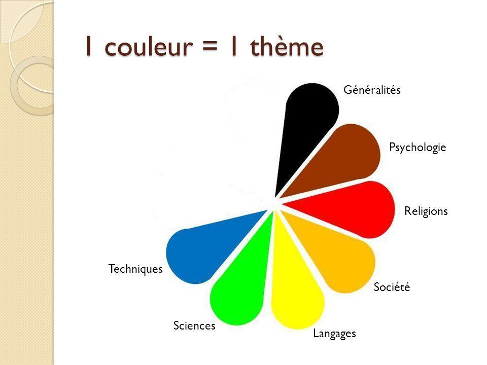 1 couleur = 1 thème Généralités Psychologie Religions Techniques