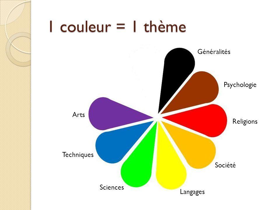 1 couleur = 1 thème Généralités Psychologie Arts Religions Techniques
