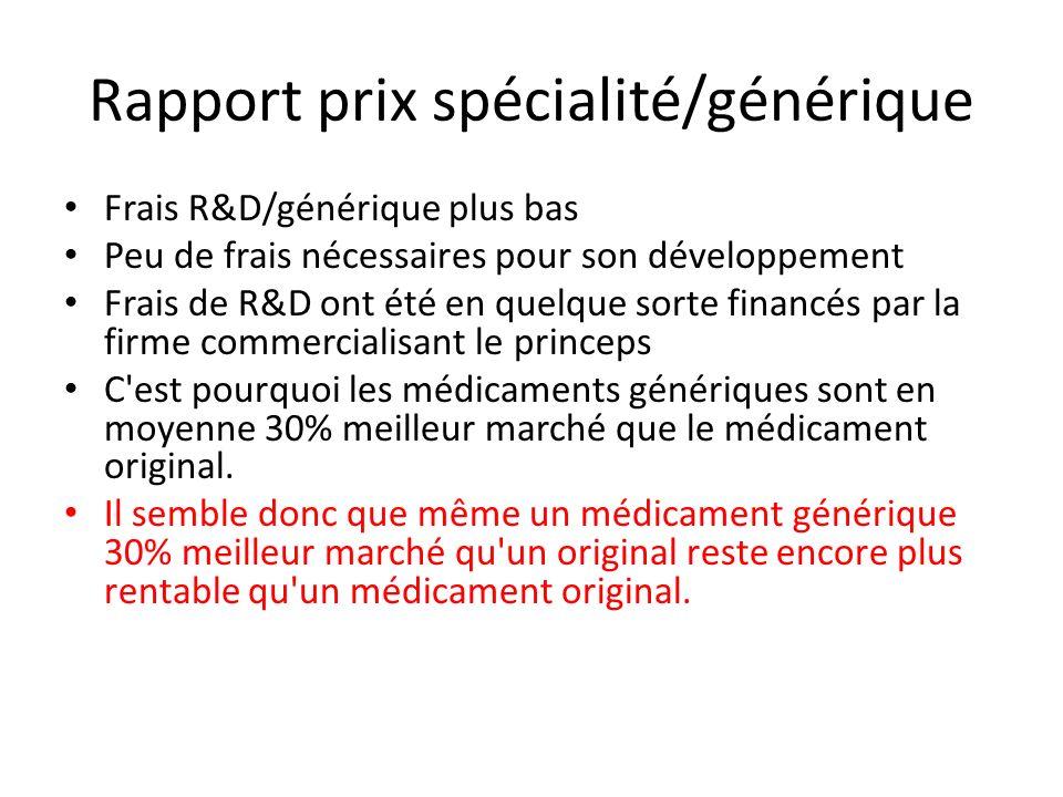 Rapport prix spécialité/générique