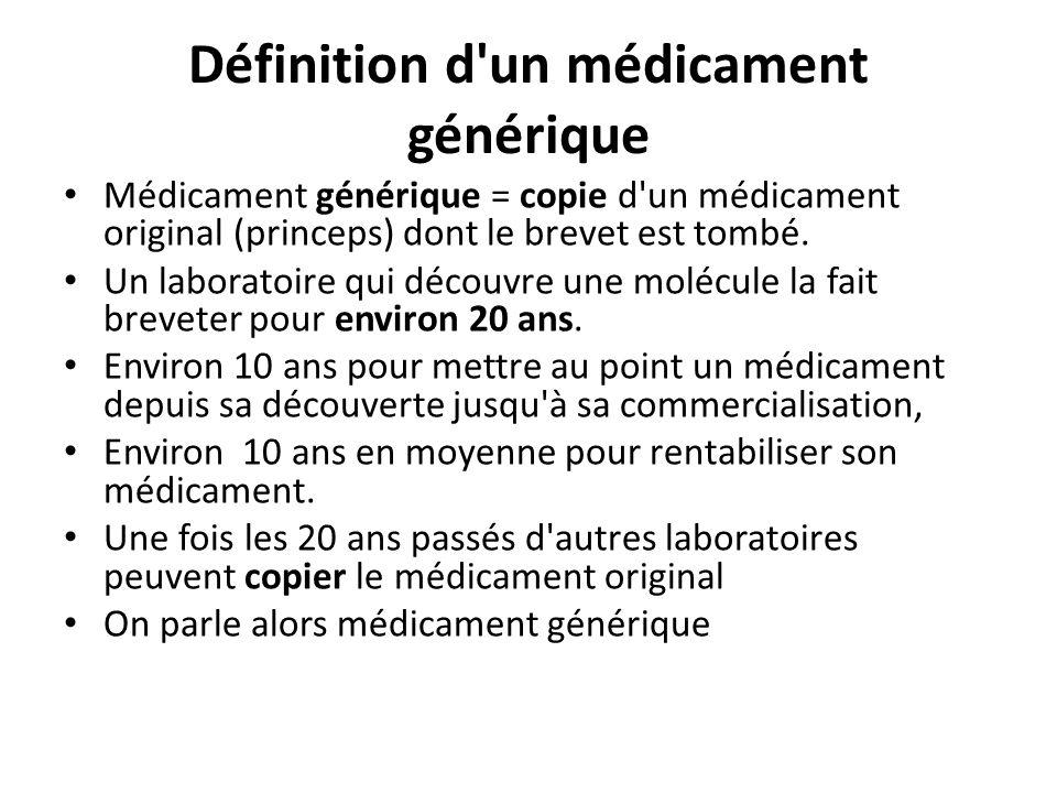 Définition d un médicament générique