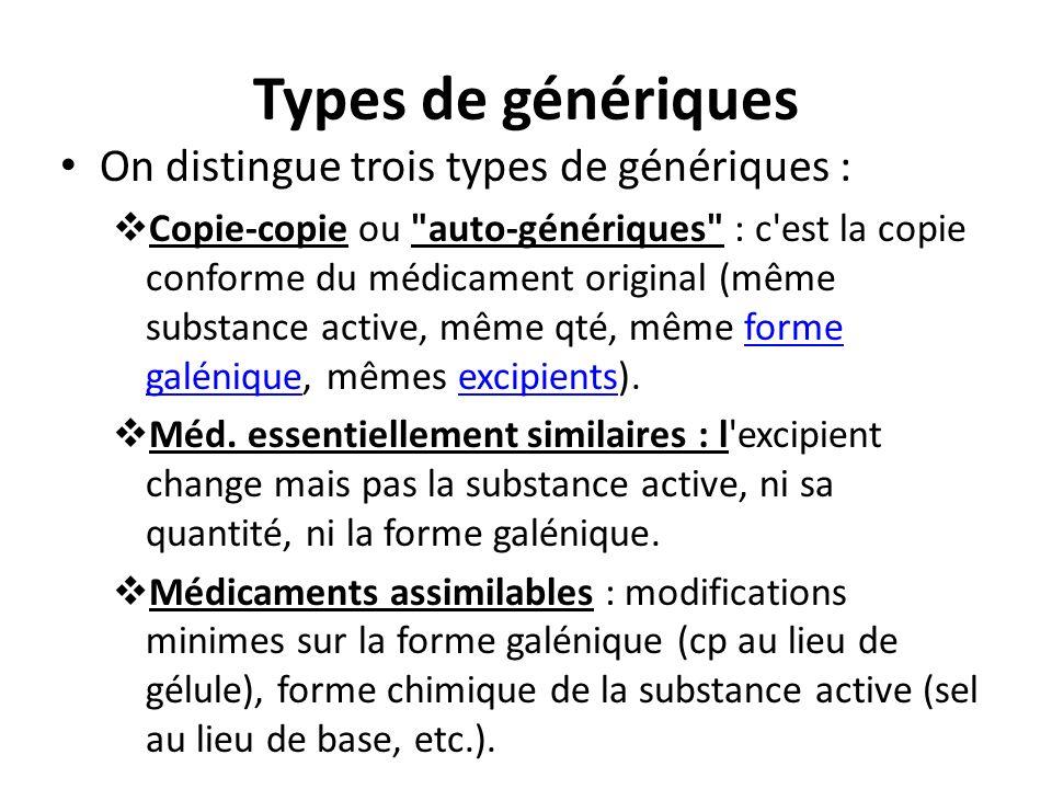 Types de génériques On distingue trois types de génériques :