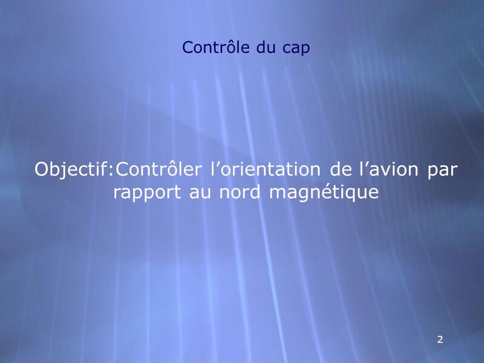 Contrôle du cap Objectif:Contrôler l'orientation de l'avion par rapport au nord magnétique