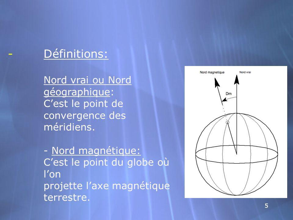 Définitions: Nord vrai ou Nord géographique: C'est le point de convergence des méridiens.