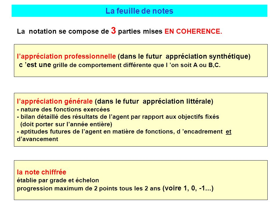 La feuille de notes La notation se compose de 3 parties mises EN COHERENCE.