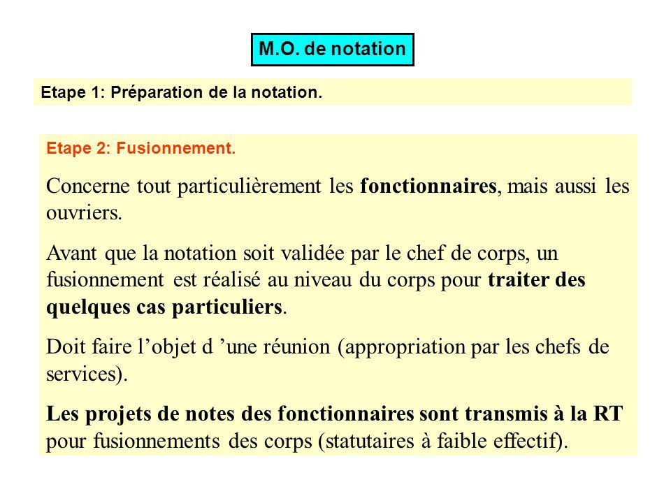 M.O. de notation Etape 1: Préparation de la notation. Etape 2: Fusionnement.