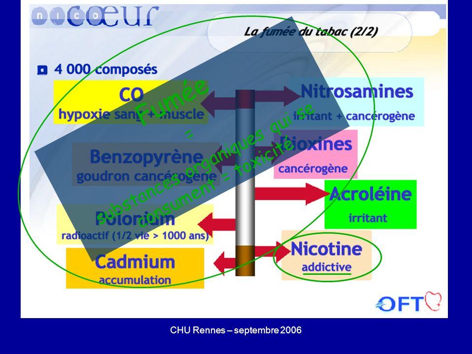 substances organiques qui se consument = toxicité