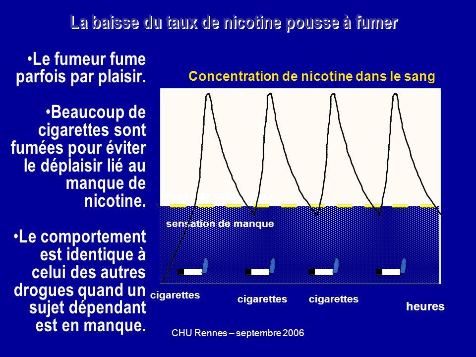 La baisse du taux de nicotine pousse à fumer