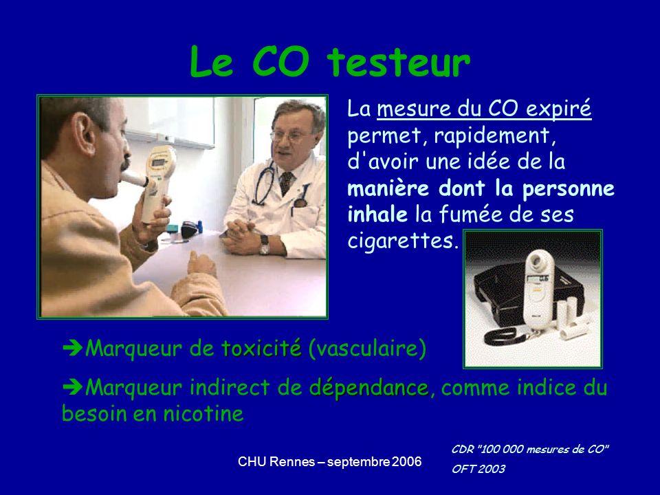 Le CO testeur La mesure du CO expiré permet, rapidement, d avoir une idée de la manière dont la personne inhale la fumée de ses cigarettes.