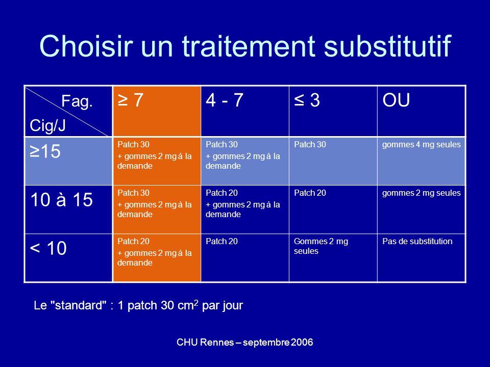 Choisir un traitement substitutif