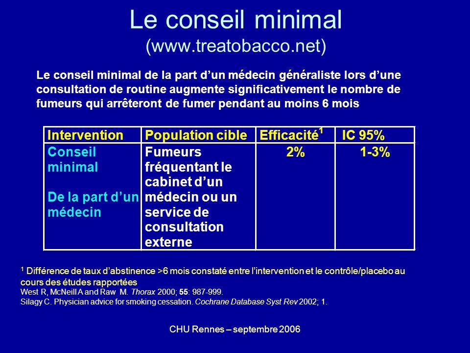 Le conseil minimal (www.treatobacco.net)