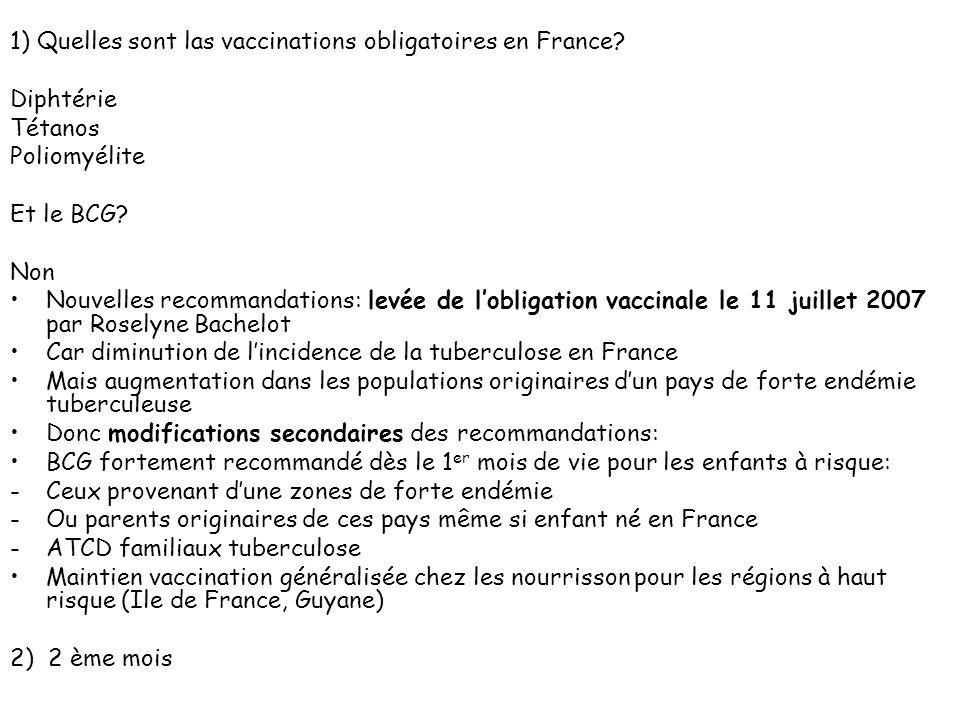 1) Quelles sont las vaccinations obligatoires en France