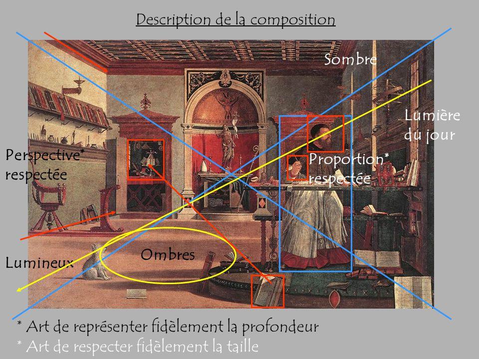 Description de la composition