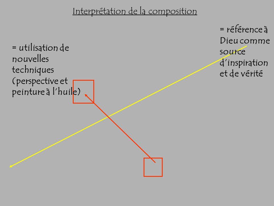 Interprétation de la composition