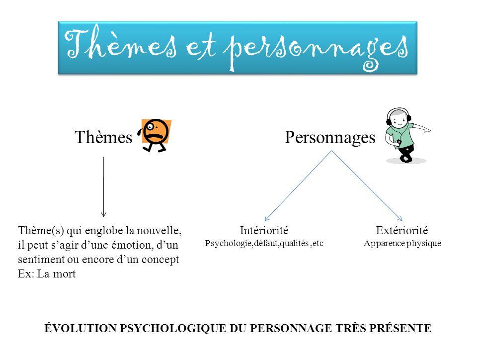 Psychologie,défaut,qualités ,etc