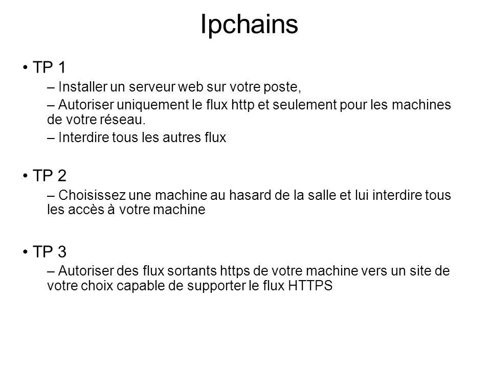 Ipchains TP 1 TP 2 TP 3 Installer un serveur web sur votre poste,