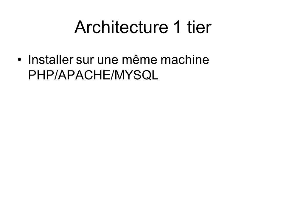 Architecture 1 tier Installer sur une même machine PHP/APACHE/MYSQL