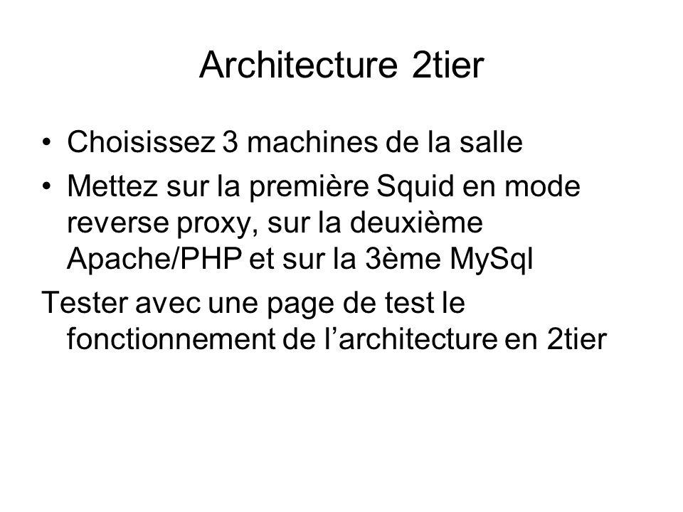 Architecture 2tier Choisissez 3 machines de la salle